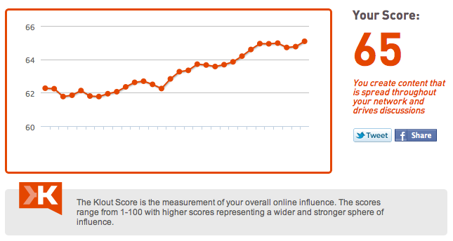 klout score SocialChamps