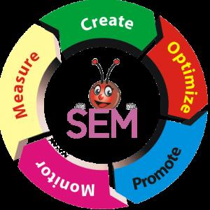 SEM_SocialChamps-300x300