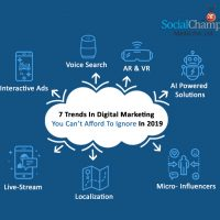 7 Trends in Digital Marketing You Can't Afford to Ignore in 2019